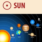 כוכבי הלכת - השמש