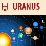 כוכבי הלכת - אורנוס